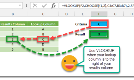 How To Use VLOOKUP When The Lookup Column Is Not First