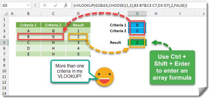 Step-002-How-To-Use-VLOOKUP-With-Multiple-Lookup-Criteria How To Use VLOOKUP With Multiple Lookup Criteria