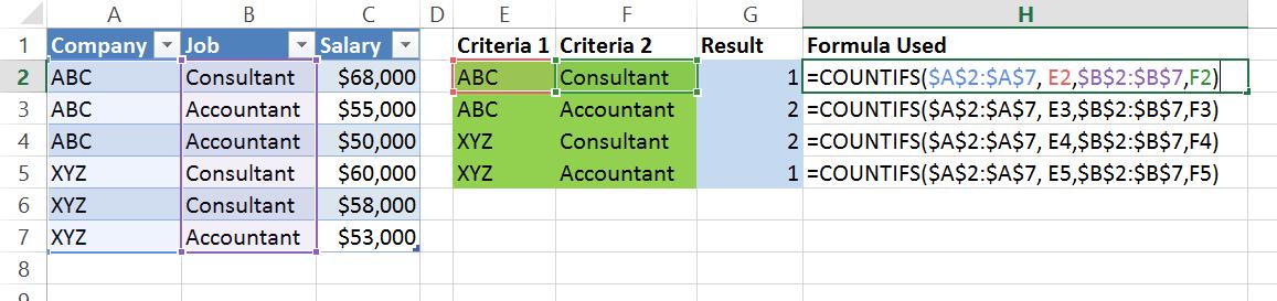 COUNTIFS COUNTIFS function
