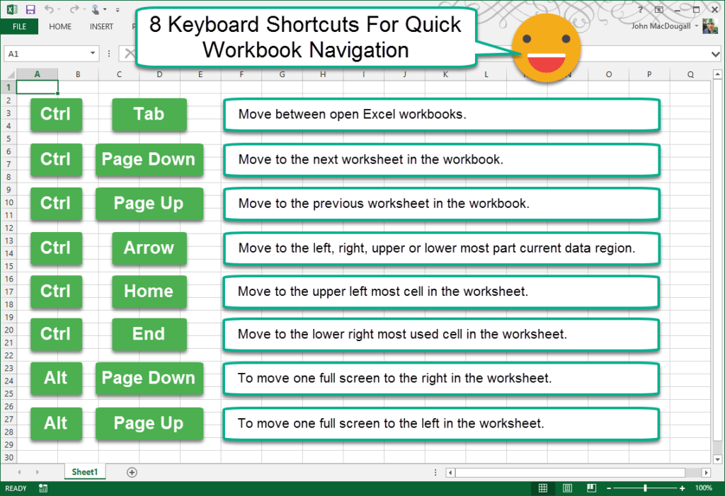 8-Keyboard-Shortcuts-For-Quick-Navigation-Around-Your-Excel-Workbooks-Revised-1024x701 8 Keyboard Shortcuts For Quick Workbook Navigation
