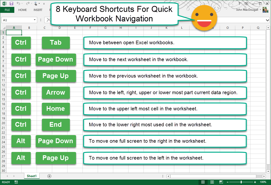 8 Keyboard Shortcuts For Quick Workbook Navigation | How ...