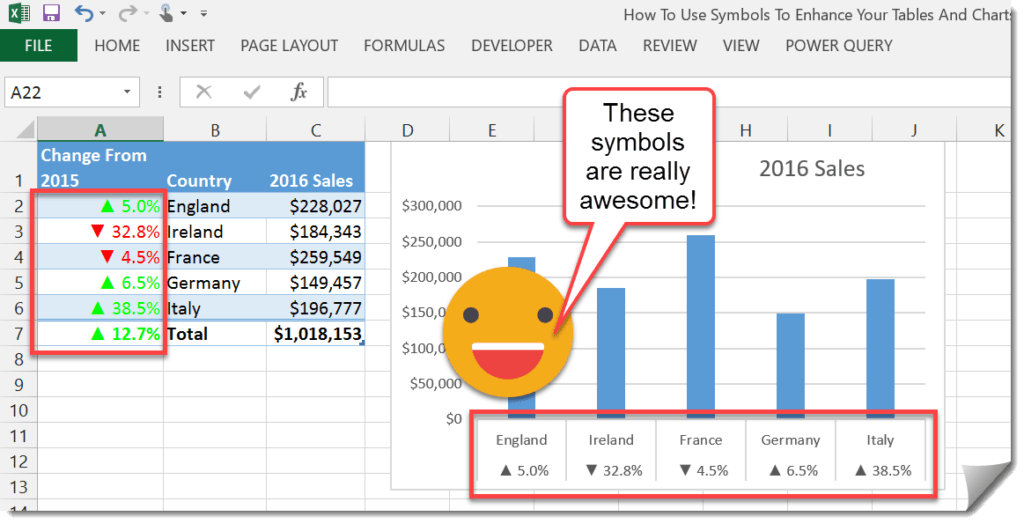 Step-005-How-To-Use-Symbols-To-Enhance-Your-Tables-And-Charts-1024x524 How To Use Symbols To Enhance Your Tables And Charts