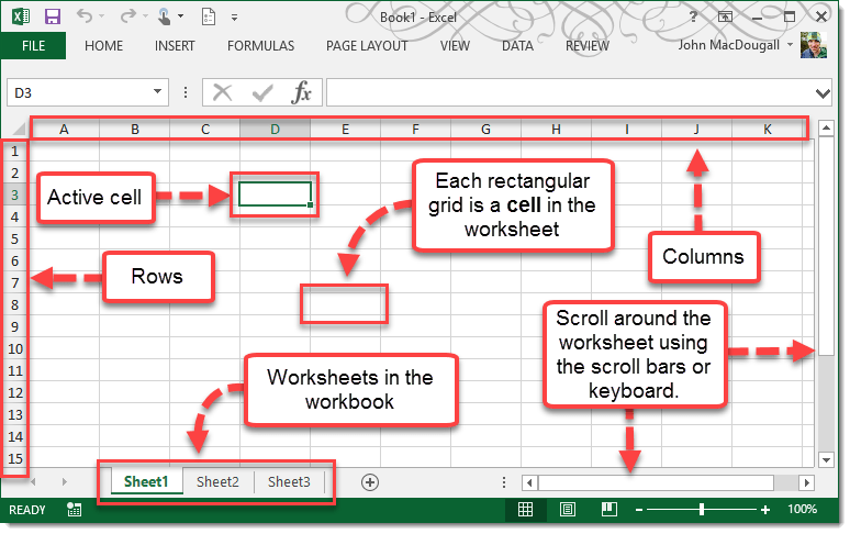 38+ Excel worksheet could not be activated Popular