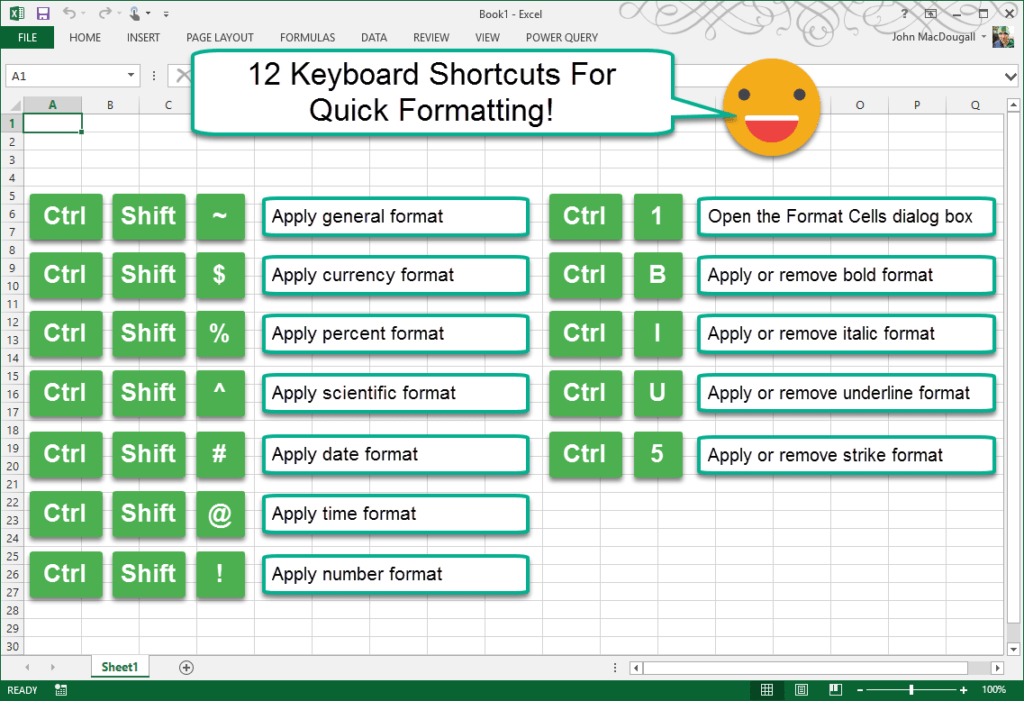 12 Keyboard Shortcuts For Quick Formatting How To Excel