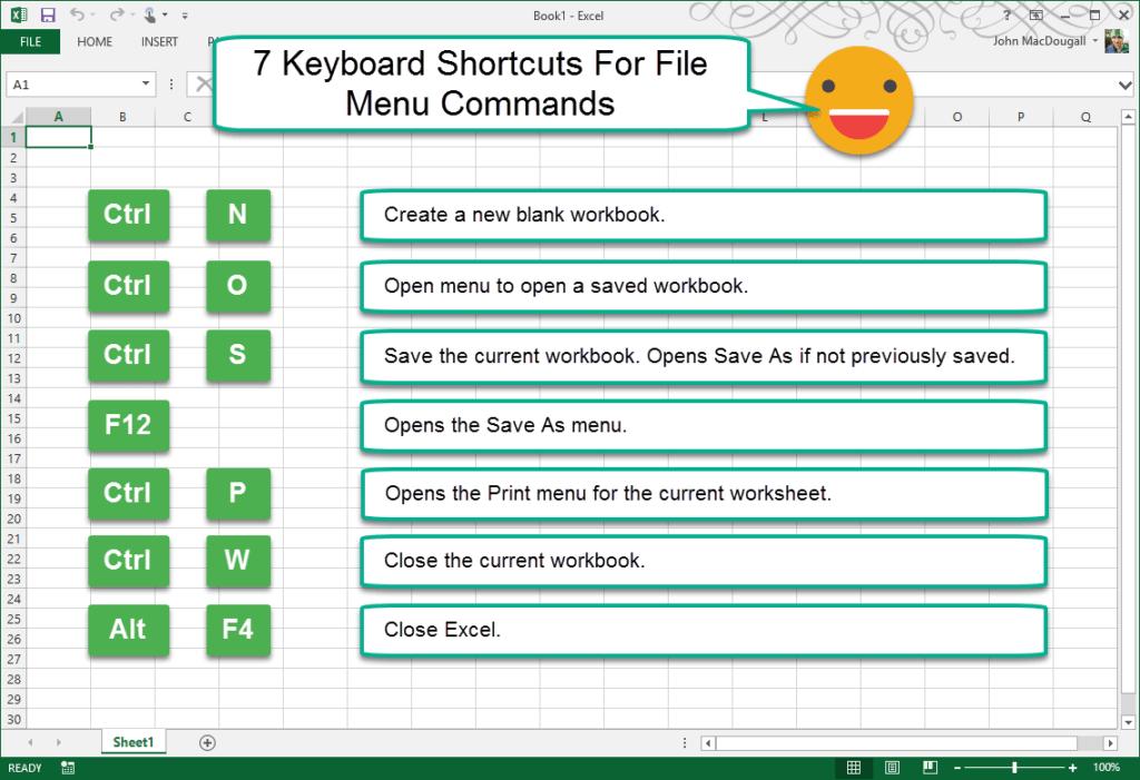 7-Keyboard-Shortcuts-For-File-Menu-Commands-1024x701 7 Keyboard Shortcuts For File Menu Commands