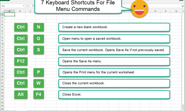 7 Keyboard Shortcuts For File Menu Commands