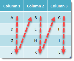 Step-002-How-To-Turn-A-Table-Into-A-Column-With-A-Formula How To Turn A Table Into A Column Using Formulas