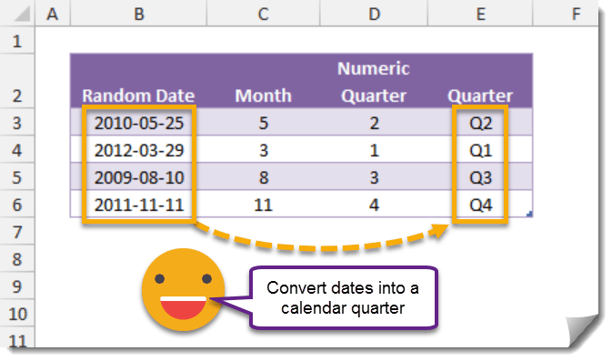 001-How-To-Convert-A-Date-Into-A-Calendar-Quarter How To Convert A Date Into A Calendar Quarter
