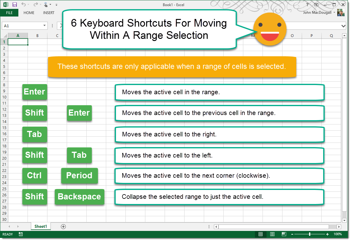 6-Keyboard-Shortcuts-For-Moving-Within-A-Range-Selection 6 Keyboard Shortcuts For Moving Within A Range Selection