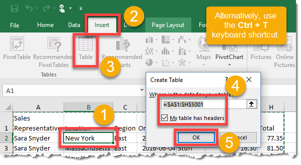 Step-001-How-To-Create-A-Pivot-Table-Turn-Your-Data-Into-A-Table How To Create A Pivot Table