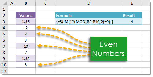 How-To-Count-All-Even-Numbers-In-A-Range How To Count All Even Numbers In A Range