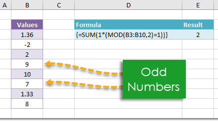 How To Count All Odd Numbers In A Range