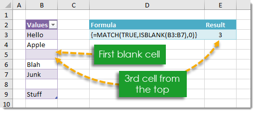 How-To-Find-The-Position-Of-The-First-Blank-Cell-In-A-Range How To Find The Position Of The First Blank Cell In A Range