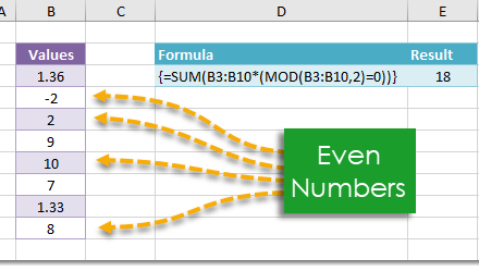 How To Sum All Even Numbers In A Range
