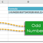 How To Sum All Odd Numbers In A Range