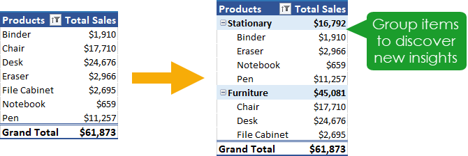 The Ultimate Excel Pivot Table Guide – Excel For Freelancers